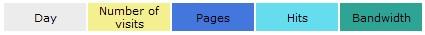 WordPress più veloce con Autoptimize ma attenzione alla cache