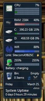 Gadget Windows utile e che non consuma (troppe) risorse