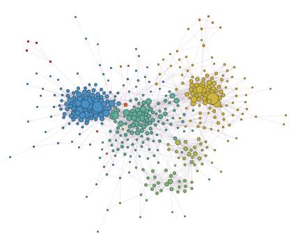 Facebook: il report del tuo profilo con Wolfram Alpha